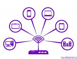 Netgear Genie Smart Setup - Mywifiextnet.co